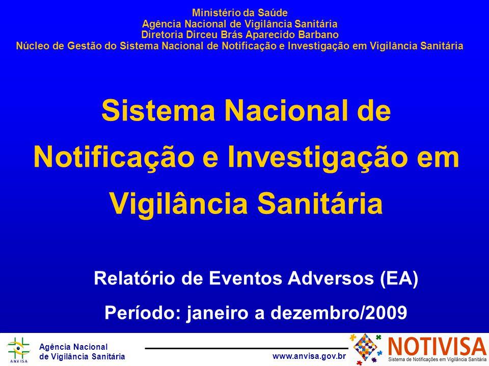 Agência Nacional de Vigilância Sanitária www.anvisa.gov.br Taxa de notificação de eventos adversos por faixa etária do paciente, Brasil, 2009* Exceto notificações de medicamentos.