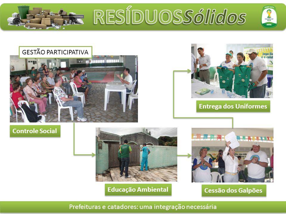 Entrega dos Uniformes Cessão dos Galpões Educação Ambiental Controle Social GESTÃO PARTICIPATIVA Prefeituras e catadores: uma integração necessária