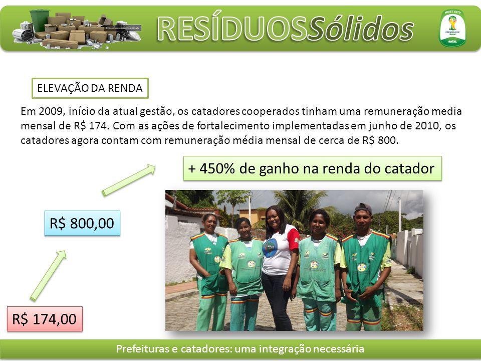 Em 2009, início da atual gestão, os catadores cooperados tinham uma remuneração media mensal de R$ 174.