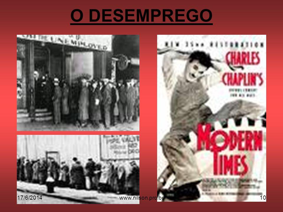 O DESEMPREGO 17/6/201410www.nilson.pro.br