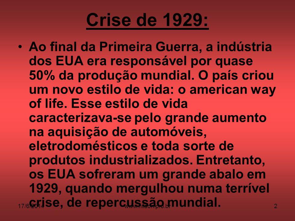 Crise de 1929: Ao final da Primeira Guerra, a indústria dos EUA era responsável por quase 50% da produção mundial. O país criou um novo estilo de vida