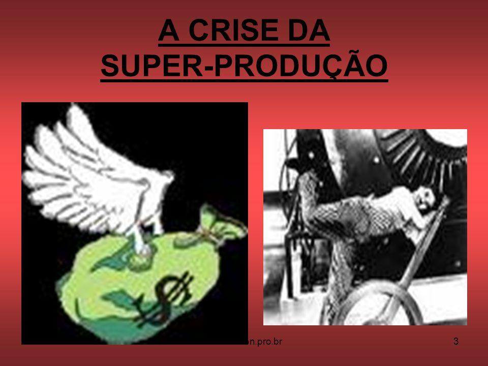 A CRISE DA SUPER-PRODUÇÃO 17/6/20143www.nilson.pro.br