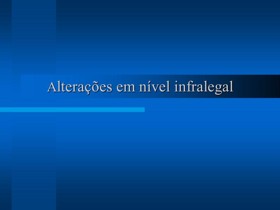 A lterações em nível infralegal