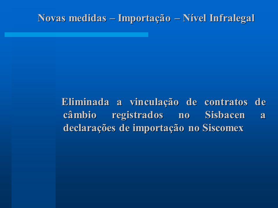 Eliminada a vinculação de contratos de câmbio registrados no Sisbacen a declarações de importação no Siscomex Eliminada a vinculação de contratos de c