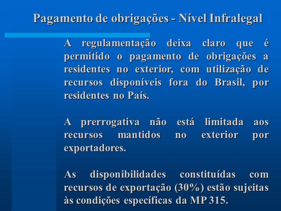A regulamentação deixa claro que é permitido o pagamento de obrigações a residentes no exterior, com utilização de recursos disponíveis fora do Brasil