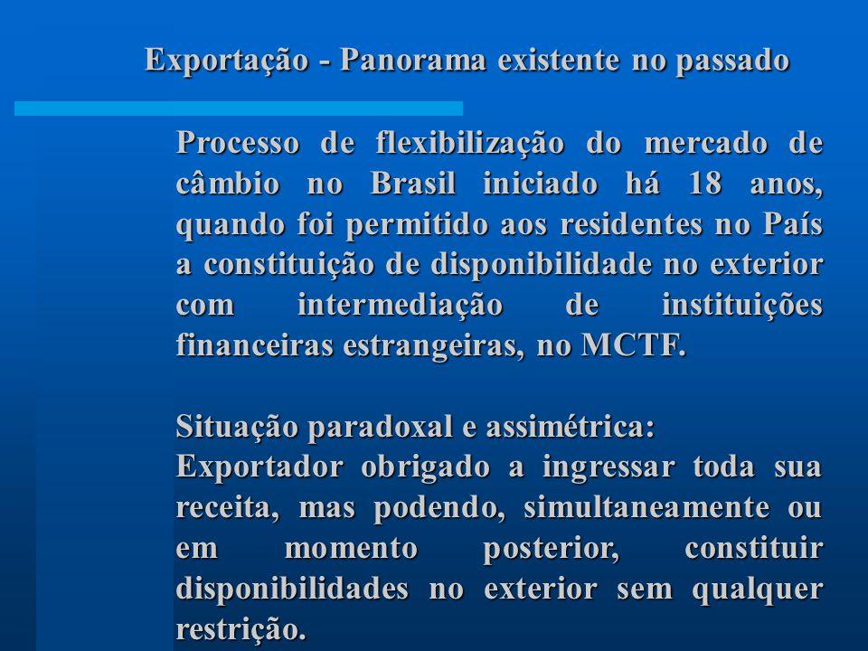 Processo de flexibilização do mercado de câmbio no Brasil iniciado há 18 anos, quando foi permitido aos residentes no País a constituição de disponibilidade no exterior com intermediação de instituições financeiras estrangeiras, no MCTF.