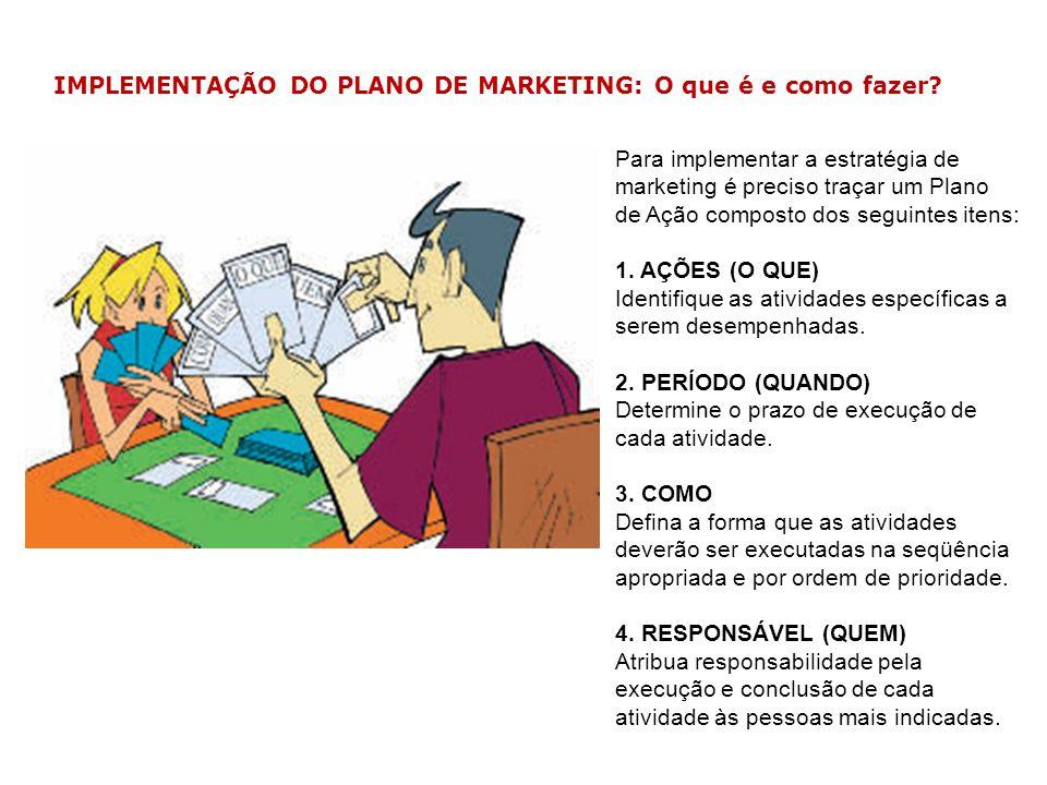 IMPLEMENTAÇÃO DO PLANO DE MARKETING: O que é e como fazer? Para implementar a estratégia de marketing é preciso traçar um Plano de Ação composto dos s