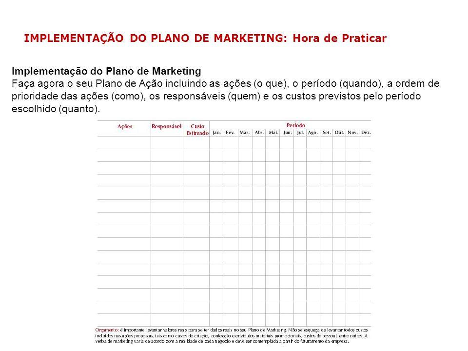 IMPLEMENTAÇÃO DO PLANO DE MARKETING: Hora de Praticar Implementação do Plano de Marketing Faça agora o seu Plano de Ação incluindo as ações (o que), o