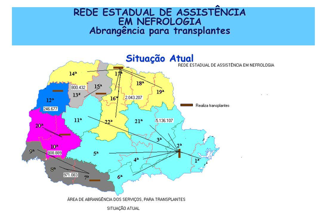 REDE ESTADUAL DE ASSISTÊNCIA EM NEFROLOGIA Abrangência para transplantes Situação Atual