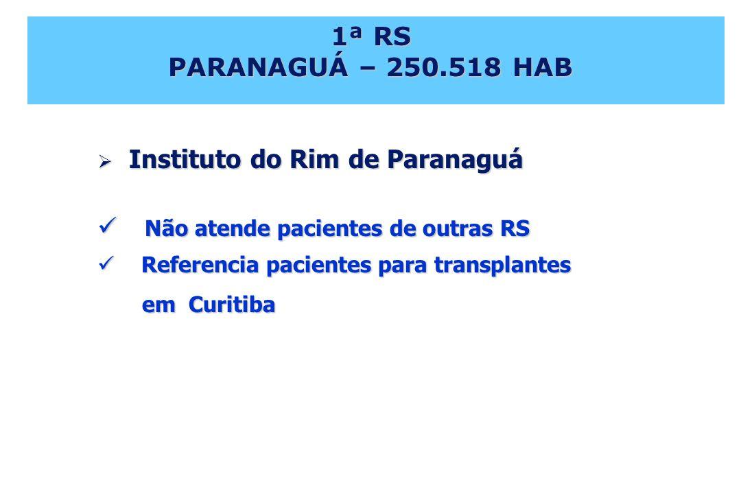 1ª RS PARANAGUÁ – 250.518 HAB Instituto do Rim de Paranaguá Instituto do Rim de Paranaguá Não atende pacientes de outras RS Não atende pacientes de outras RS Referencia pacientes para transplantes Referencia pacientes para transplantes em Curitiba em Curitiba
