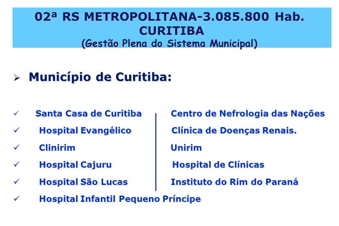 02ª RS METROPOLITANA-3.085.800 Hab. CURITIBA (Gestão Plena do Sistema Municipal) Município de Curitiba: Município de Curitiba: Santa Casa de Curitiba