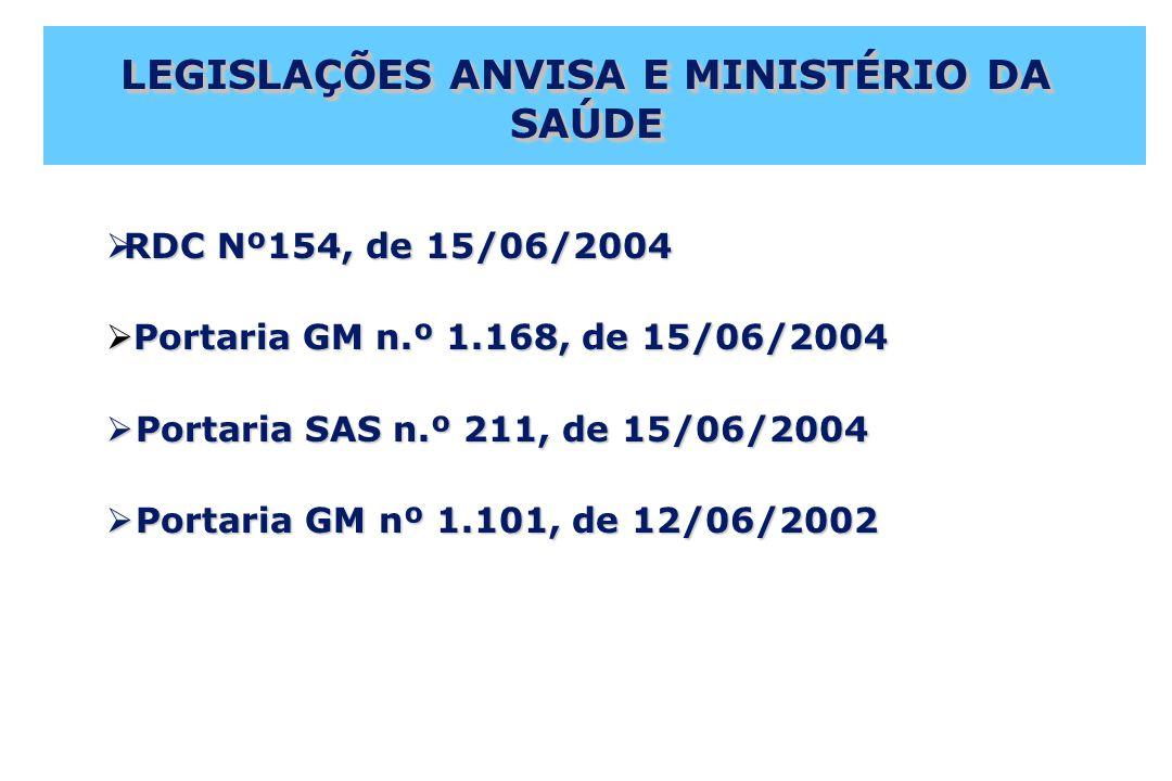 LEGISLAÇÕES ANVISA E MINISTÉRIO DA SAÚDE RDC Nº154, de 15/06/2004 RDC Nº154, de 15/06/2004 Portaria GM n.º 1.168, de 15/06/2004 Portaria GM n.º 1.168, de 15/06/2004 Portaria SAS n.º 211, de 15/06/2004 Portaria SAS n.º 211, de 15/06/2004 Portaria GM nº 1.101, de 12/06/2002 Portaria GM nº 1.101, de 12/06/2002