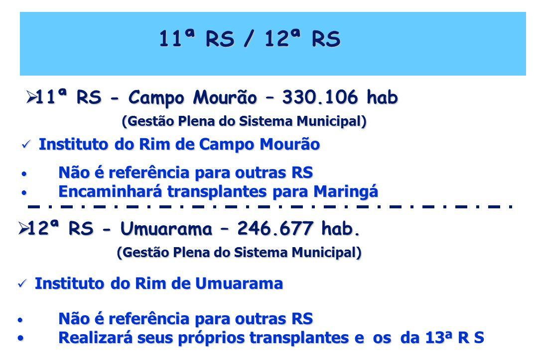 11ª RS / 12ª RS Instituto do Rim de Campo Mourão Instituto do Rim de Campo Mourão Não é referência para outras RS Não é referência para outras RS Enca