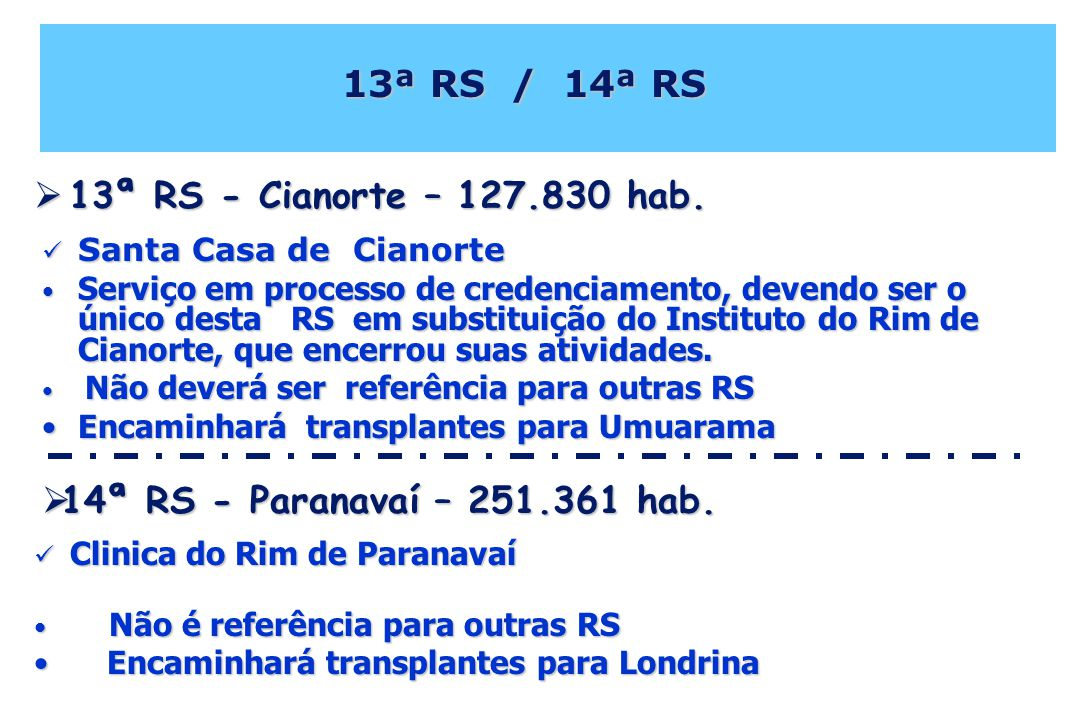 13ª RS / 14ª RS Santa Casa de Cianorte Santa Casa de Cianorte Serviço em processo de credenciamento, devendo ser o único desta RS em substituição do Instituto do Rim de Cianorte, que encerrou suas atividades.