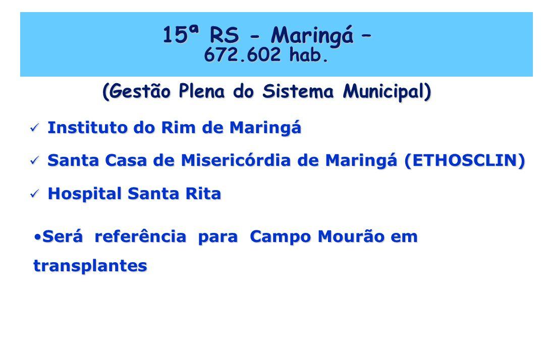 15ª RS - Maringá – 672.602 hab. (Gestão Plena do Sistema Municipal) Instituto do Rim de Maringá Instituto do Rim de Maringá Santa Casa de Misericórdia