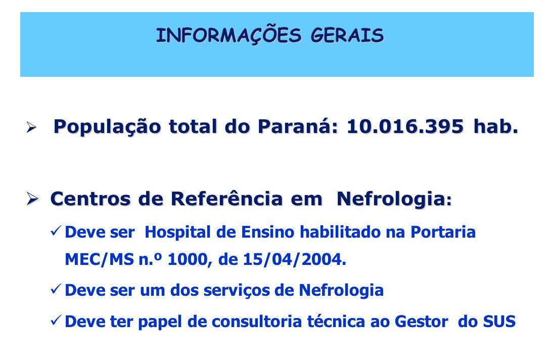 INFORMAÇÕES GERAIS População total do Paraná: 10.016.395 hab. Centros de Referência em Nefrologia : Centros de Referência em Nefrologia : Deve ser Hos