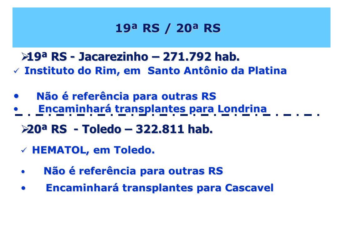 19ª RS / 20ª RS Instituto do Rim, em Santo Antônio da Platina Instituto do Rim, em Santo Antônio da Platina Não é referência para outras RS Não é refe