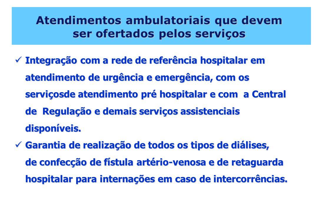 Atendimentos ambulatoriais que devem ser ofertados pelos serviços Integração com a rede de referência hospitalar em atendimento de urgência e emergência, com os serviçosde atendimento pré hospitalar e com a Central de Regulação e demais serviços assistenciais disponíveis.