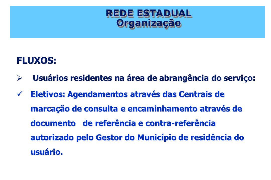 REDE ESTADUAL Organização FLUXOS: Usuários residentes na área de abrangência do serviço Usuários residentes na área de abrangência do serviço: Eletivo