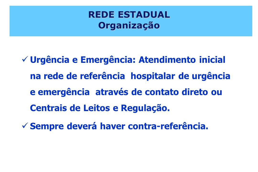 REDE ESTADUAL Organização Urgência e Emergência: Atendimento inicial na rede de referência hospitalar de urgência e emergência através de contato direto ou Centrais de Leitos e Regulação.