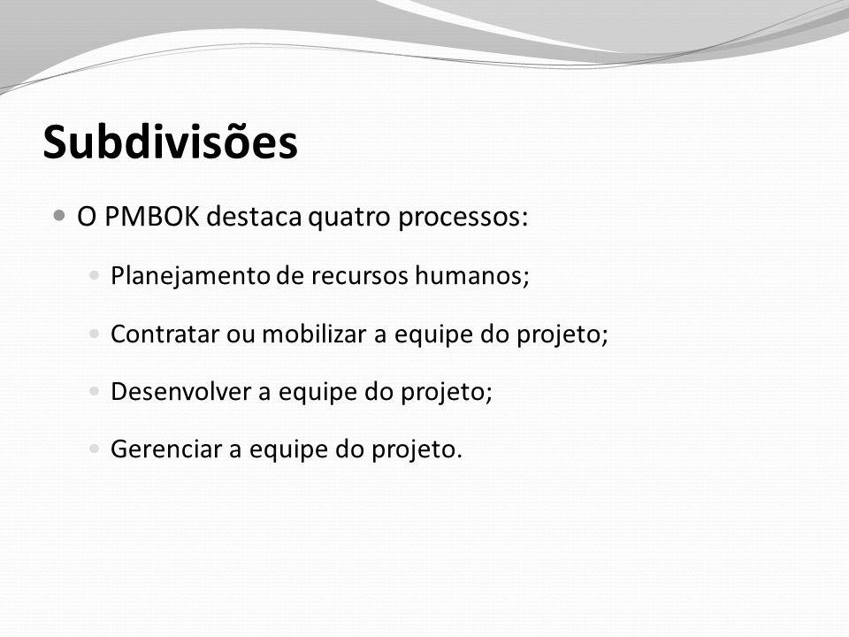 Subdivisões O PMBOK destaca quatro processos: Planejamento de recursos humanos; Contratar ou mobilizar a equipe do projeto; Desenvolver a equipe do pr