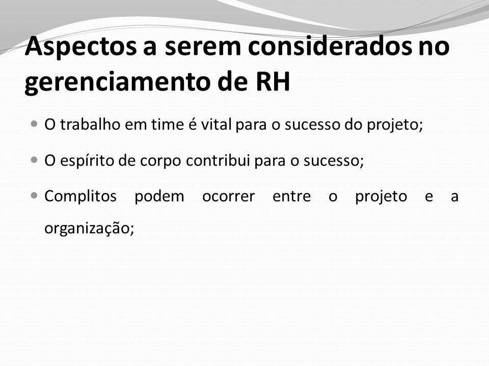 Aspectos a serem considerados no gerenciamento de RH O trabalho em time é vital para o sucesso do projeto; O espírito de corpo contribui para o sucess