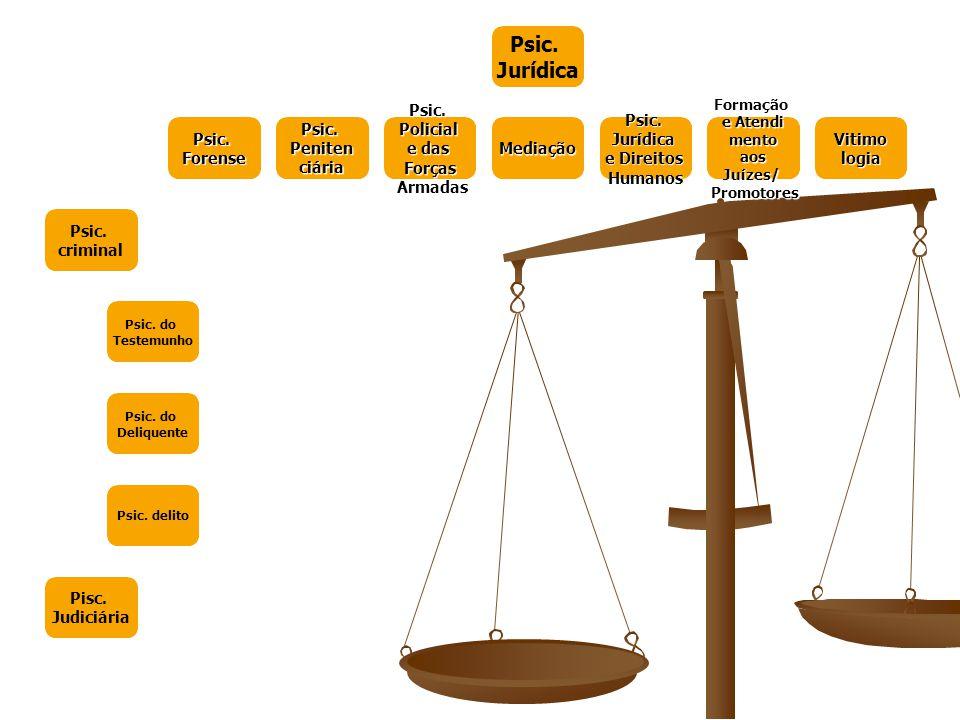Instrumentos e Metodologias da Psicologia Jurídica Testagens/Testes psicológicos (Pfister, WAIS) Entrevistas.