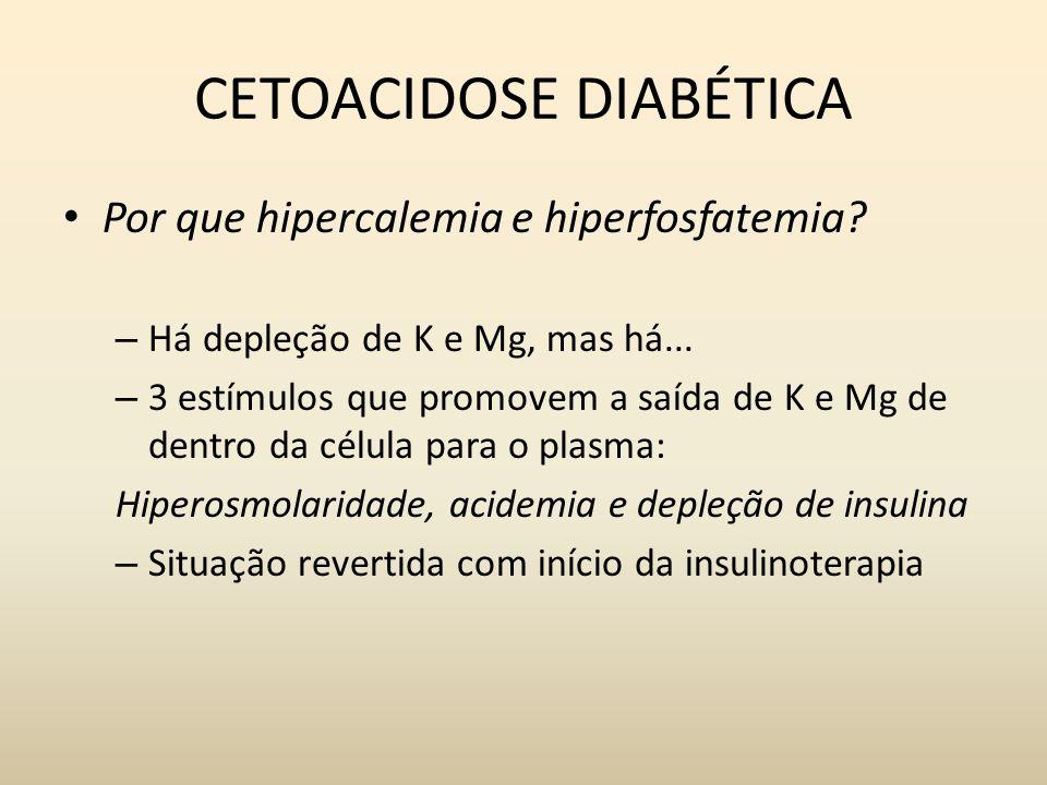 CETOACIDOSE DIABÉTICA Por que hipercalemia e hiperfosfatemia.