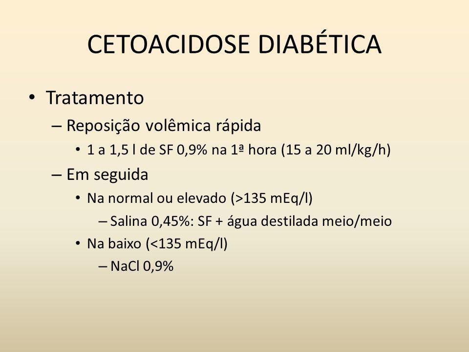 CETOACIDOSE DIABÉTICA Tratamento – Reposição volêmica rápida 1 a 1,5 l de SF 0,9% na 1ª hora (15 a 20 ml/kg/h) – Em seguida Na normal ou elevado (>135 mEq/l) – Salina 0,45%: SF + água destilada meio/meio Na baixo (<135 mEq/l) – NaCl 0,9%