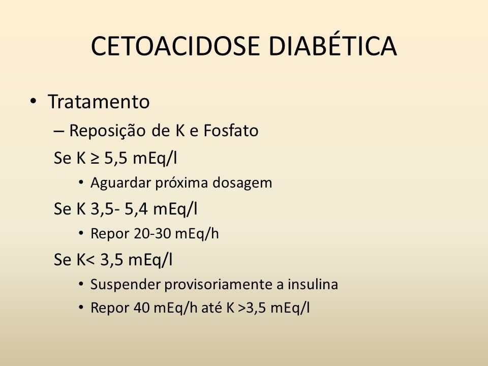 CETOACIDOSE DIABÉTICA Tratamento – Reposição de K e Fosfato Se K 5,5 mEq/l Aguardar próxima dosagem Se K 3,5- 5,4 mEq/l Repor 20-30 mEq/h Se K< 3,5 mEq/l Suspender provisoriamente a insulina Repor 40 mEq/h até K >3,5 mEq/l