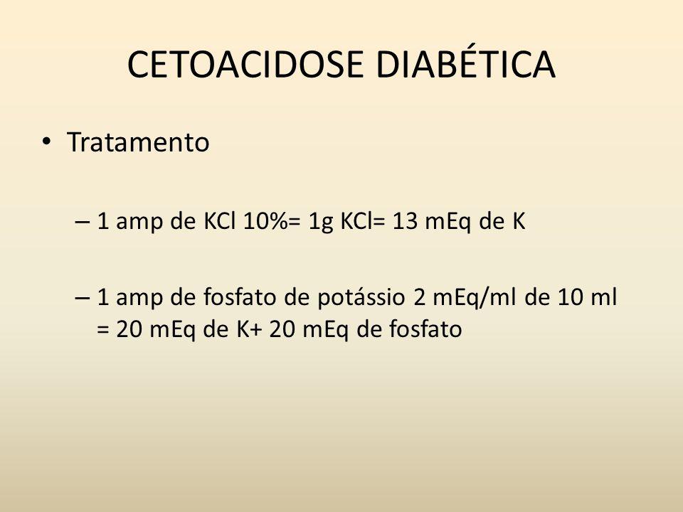 CETOACIDOSE DIABÉTICA Tratamento – 1 amp de KCl 10%= 1g KCl= 13 mEq de K – 1 amp de fosfato de potássio 2 mEq/ml de 10 ml = 20 mEq de K+ 20 mEq de fosfato