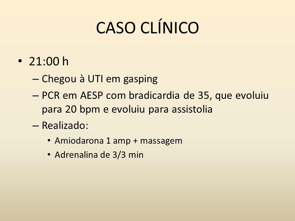 CASO CLÍNICO 21:00 h – Chegou à UTI em gasping – PCR em AESP com bradicardia de 35, que evoluiu para 20 bpm e evoluiu para assistolia – Realizado: Amiodarona 1 amp + massagem Adrenalina de 3/3 min