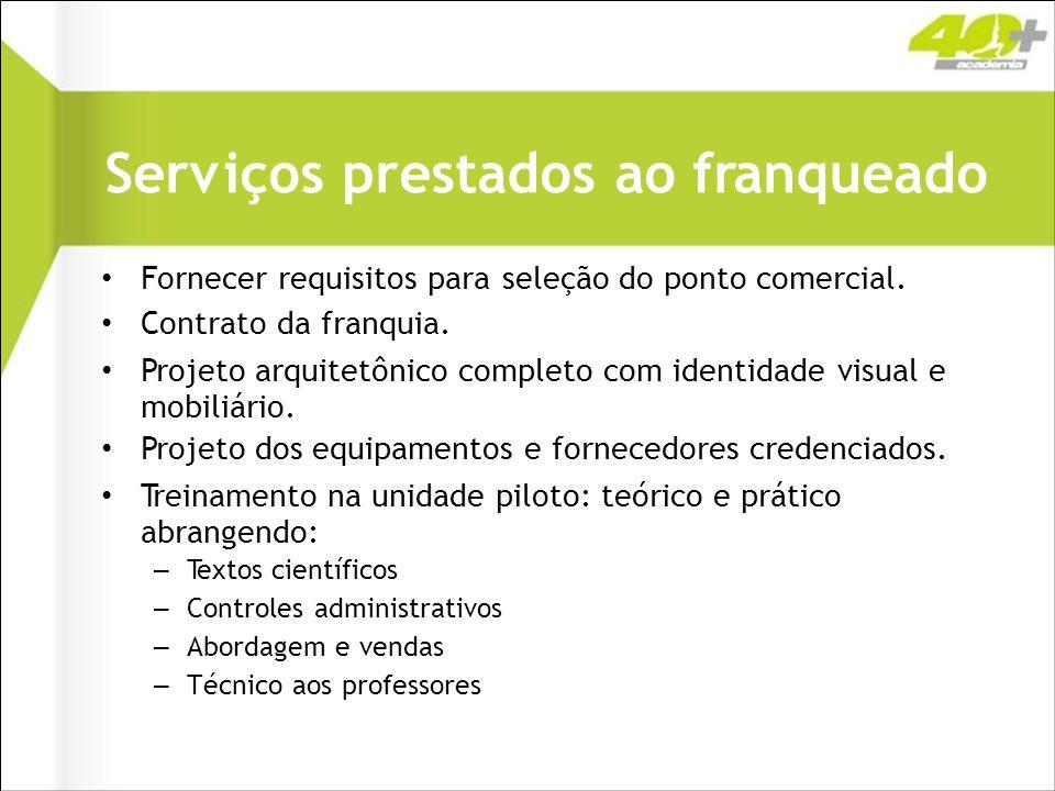 Serviços prestados ao franqueado Fornecer requisitos para seleção do ponto comercial.