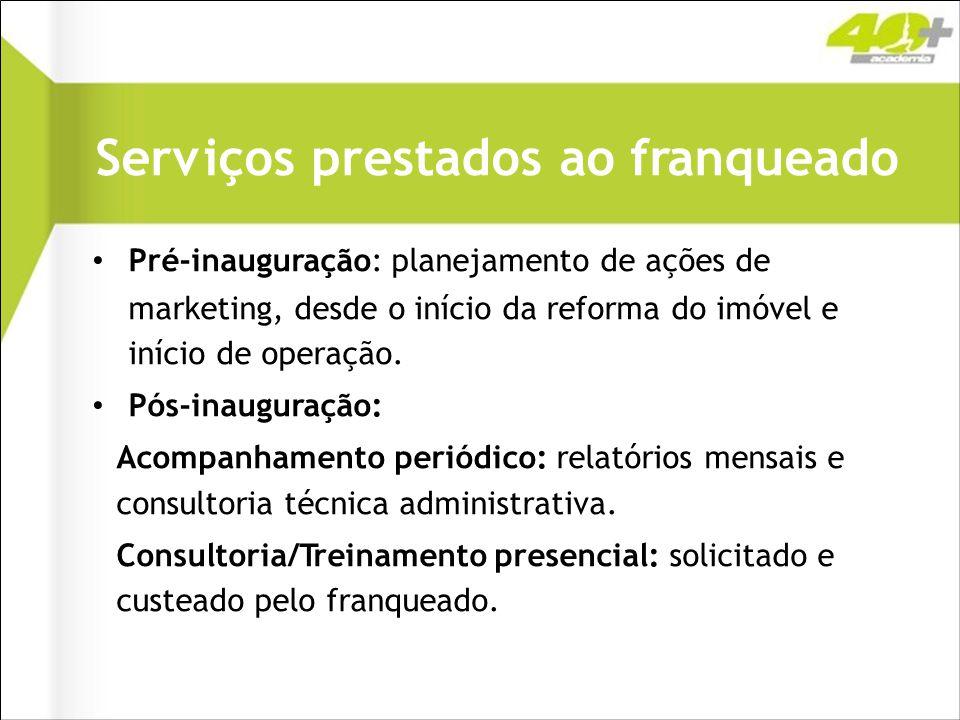 Serviços prestados ao franqueado Pré-inauguração: planejamento de ações de marketing, desde o início da reforma do imóvel e início de operação.