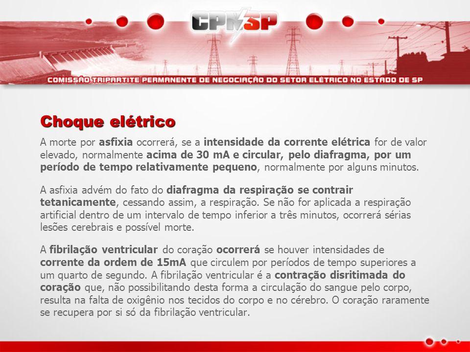 Choque elétrico A morte por asfixia ocorrerá, se a intensidade da corrente elétrica for de valor elevado, normalmente acima de 30 mA e circular, pelo