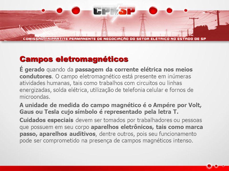 Campos eletromagnéticos É gerado quando da passagem da corrente elétrica nos meios condutores. O campo eletromagnético está presente em inúmeras ativi