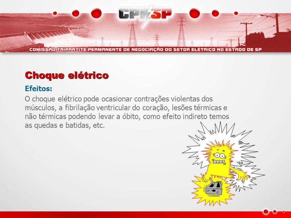 Choque elétrico Efeitos: O choque elétrico pode ocasionar contrações violentas dos músculos, a fibrilação ventricular do coração, lesões térmicas e nã