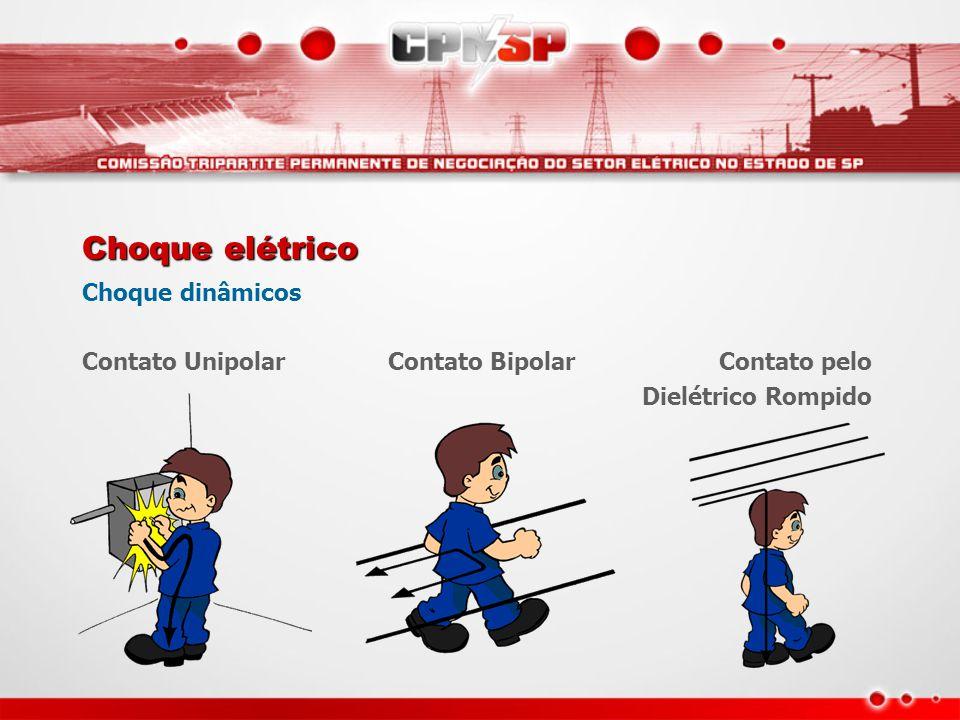 Choque elétrico Choque dinâmicos Contato UnipolarContato BipolarContato pelo Dielétrico Rompido