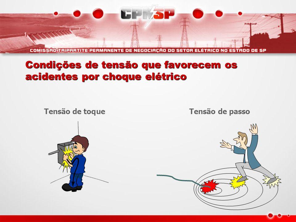 Condições de tensão que favorecem os acidentes por choque elétrico Tensão de toqueTensão de passo