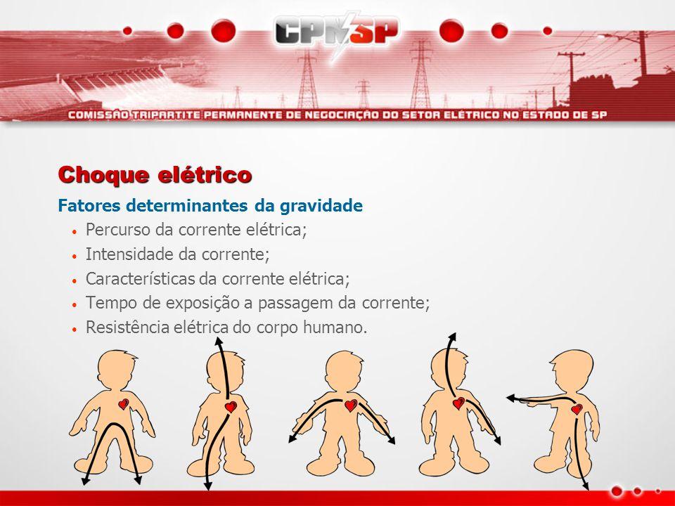 Choque elétrico Fatores determinantes da gravidade Percurso da corrente elétrica; Intensidade da corrente; Características da corrente elétrica; Tempo