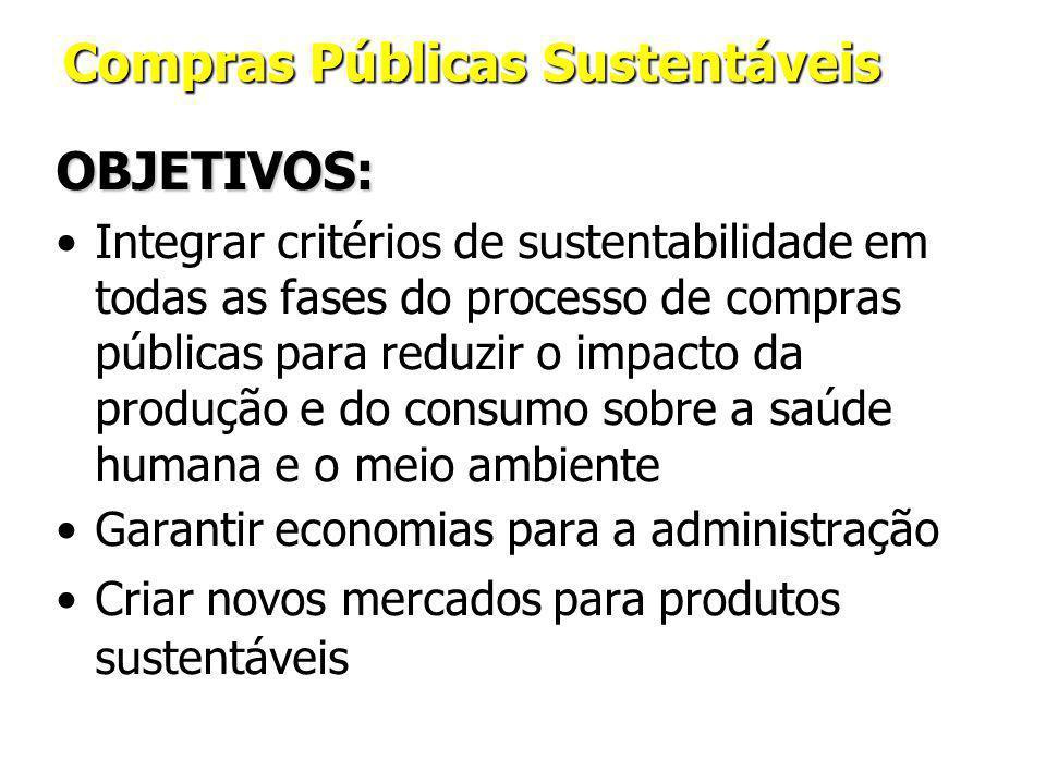 Compras Públicas Sustentáveis OBJETIVOS: Integrar critérios de sustentabilidade em todas as fases do processo de compras públicas para reduzir o impacto da produção e do consumo sobre a saúde humana e o meio ambiente Garantir economias para a administração Criar novos mercados para produtos sustentáveis