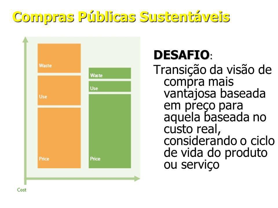 Compras Públicas Sustentáveis DESAFIO : Transição da visão de compra mais vantajosa baseada em preço para aquela baseada no custo real, considerando o ciclo de vida do produto ou serviço
