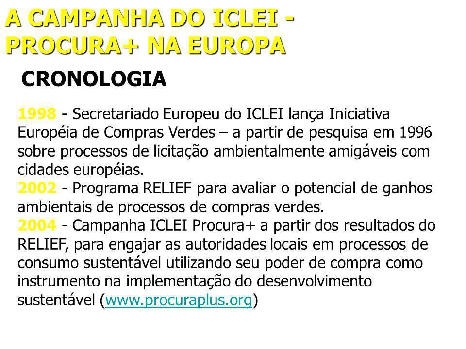 CRONOLOGIA 1998 - Secretariado Europeu do ICLEI lança Iniciativa Européia de Compras Verdes – a partir de pesquisa em 1996 sobre processos de licitação ambientalmente amigáveis com cidades européias.