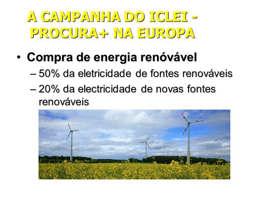 Compra de energia renóvávelCompra de energia renóvável –50% da eletricidade de fontes renováveis –20% da electricidade de novas fontes renováveis A CAMPANHA DO ICLEI - PROCURA+ NA EUROPA