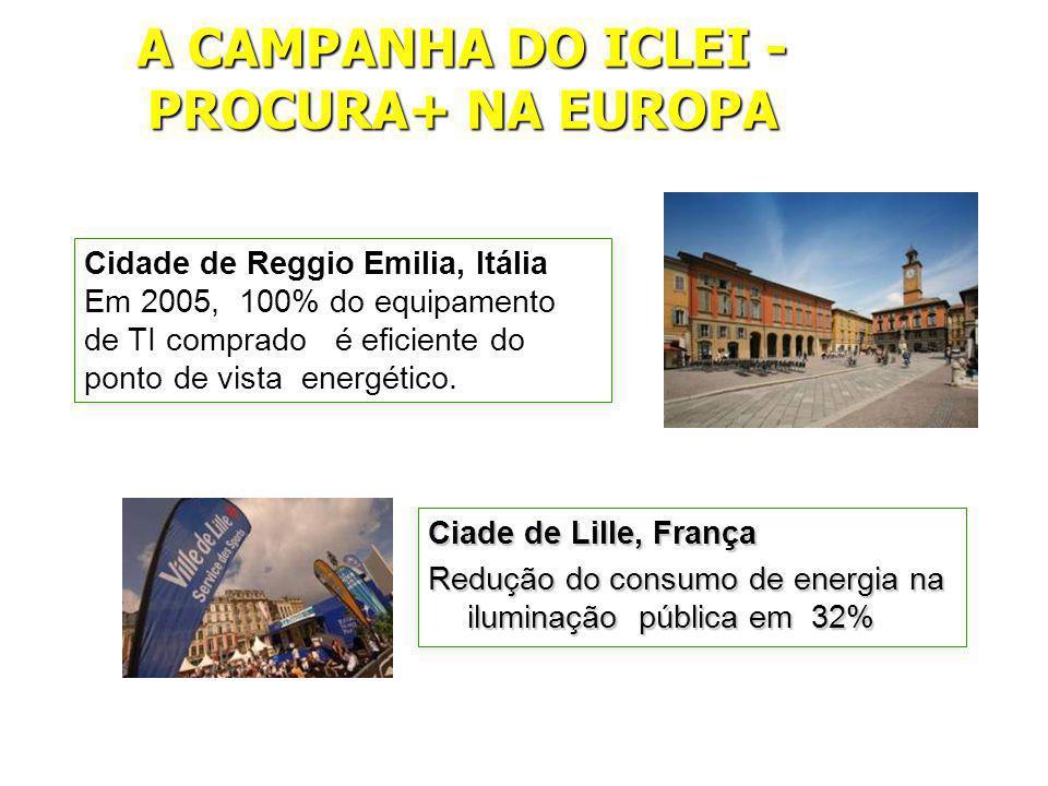 A CAMPANHA DO ICLEI - PROCURA+ NA EUROPA Cidade de Reggio Emilia, Itália Em 2005, 100% do equipamento de TI comprado é eficiente do ponto de vista energético.