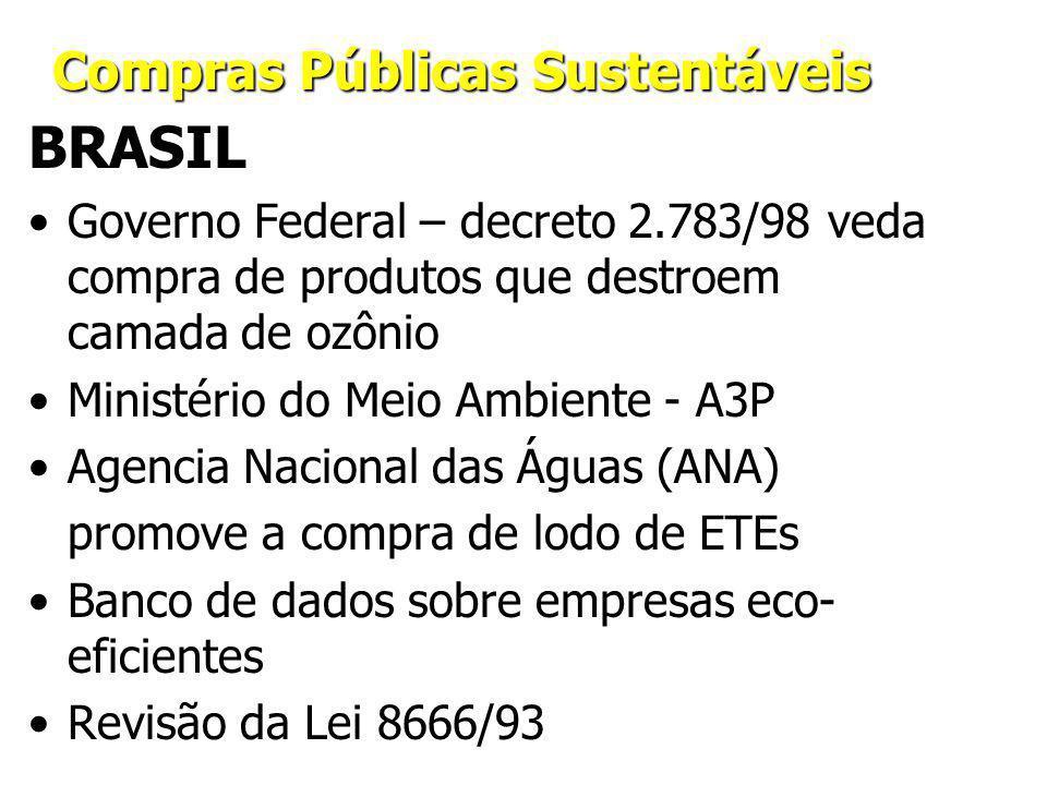 Compras Públicas Sustentáveis BRASIL Governo Federal – decreto 2.783/98 veda compra de produtos que destroem camada de ozônio Ministério do Meio Ambiente - A3P Agencia Nacional das Águas (ANA) promove a compra de lodo de ETEs Banco de dados sobre empresas eco- eficientes Revisão da Lei 8666/93