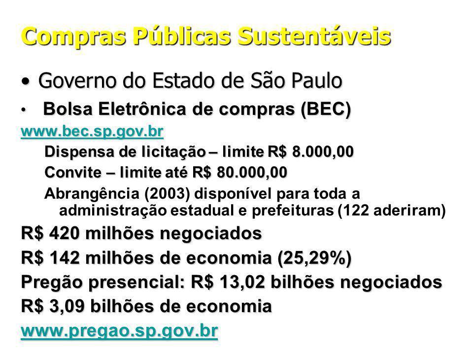 Compras Públicas Sustentáveis Governo do Estado de São PauloGoverno do Estado de São Paulo Bolsa Eletrônica de compras (BEC) Bolsa Eletrônica de compras (BEC) www.bec.sp.gov.br Dispensa de licitação – limite R$ 8.000,00 Convite – limite até R$ 80.000,00 Abrangência (2003) disponível para toda a administração estadual e prefeituras (122 aderiram) R$ 420 milhões negociados R$ 142 milhões de economia (25,29%) Pregão presencial: R$ 13,02 bilhões negociados R$ 3,09 bilhões de economia www.pregao.sp.gov.br