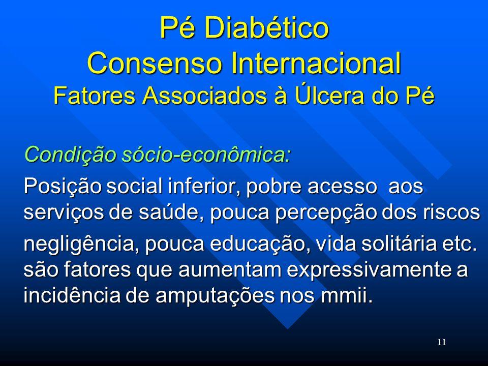11 Pé Diabético Consenso Internacional Fatores Associados à Úlcera do Pé Condição sócio-econômica: Posição social inferior, pobre acesso aos serviços de saúde, pouca percepção dos riscos negligência, pouca educação, vida solitária etc.