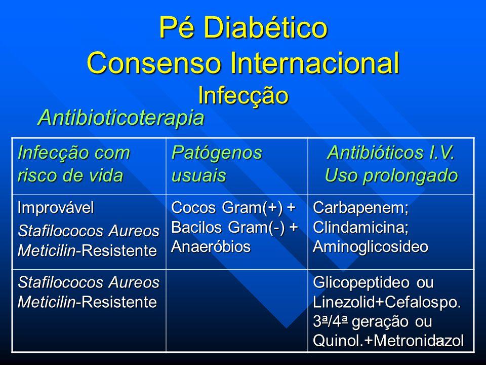 38 Pé Diabético Consenso Internacional Infecção Antibioticoterapia Infecção com risco de vida Patógenos usuais Antibióticos I.V.