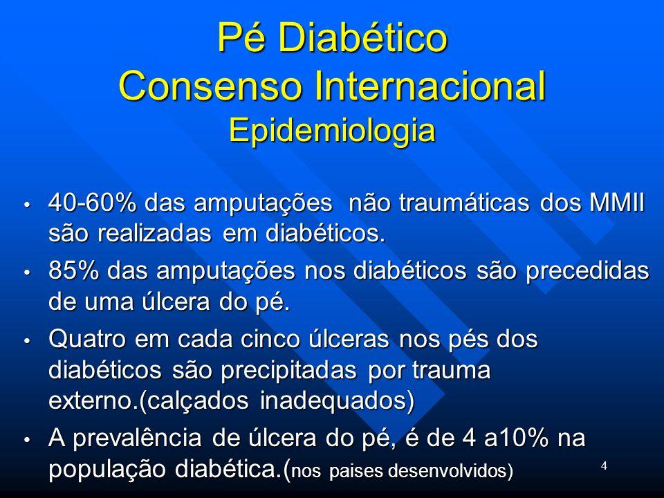 45 Categoria Perfil de Risco Frequência do Exame 0 Sem Neuropatia Uma vez ao ano 1 Com Neuropatia A cada 6 meses A cada 6 meses 2 Neuropatia e Sinais de Doença Vascular e/ou Deformidade do Pé Uma vez a cada 3 meses 3 Úlcera Prévia Uma vez a cada 1-3 meses Sistema de Categorização de Risco Pé Diabético Consenso Internacional